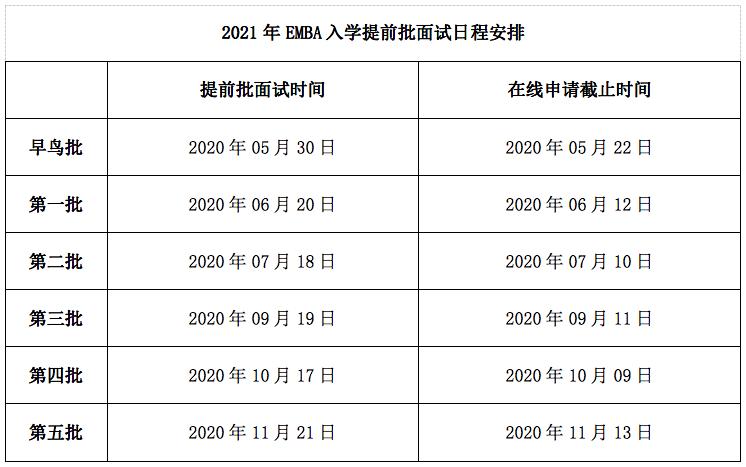上海交通大学2021年高级管理人员工商管理硕士(EMBA)招生简章时间:2019.12.26 来源:EMBA中心