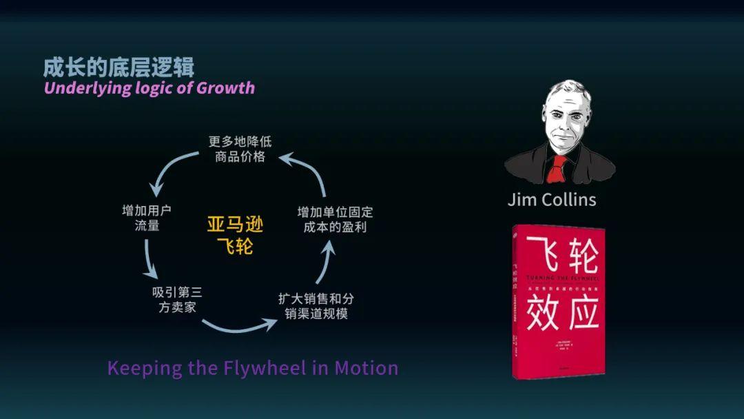 后疫情时代,重塑企业成长之势 | 安泰视界